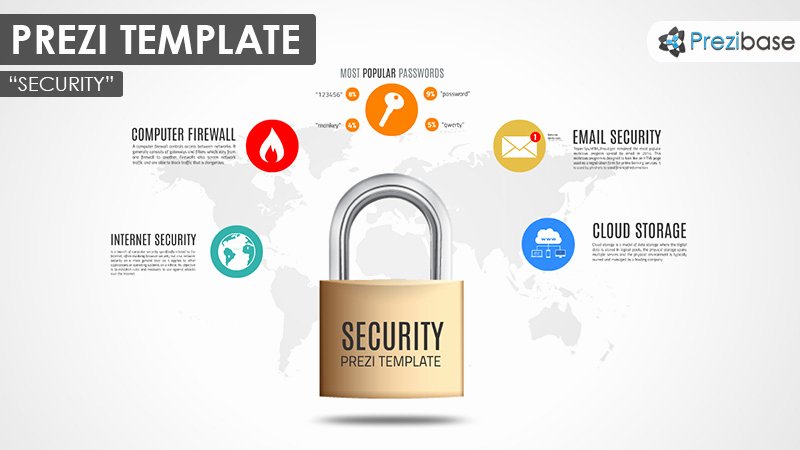 Security Powerpoint Template Of Security – Prezi Presentation Template