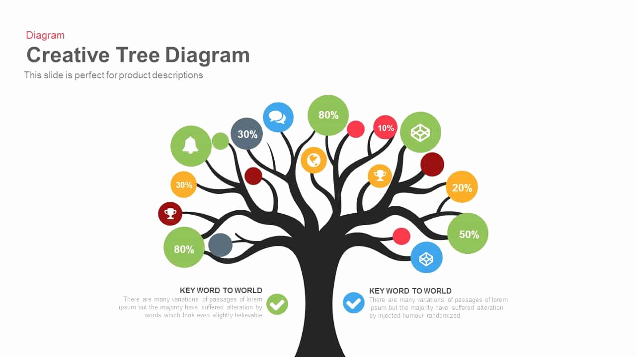 Trees Powerpoint Template and Tree Diagram Powerpoint Template and Keynote Slide