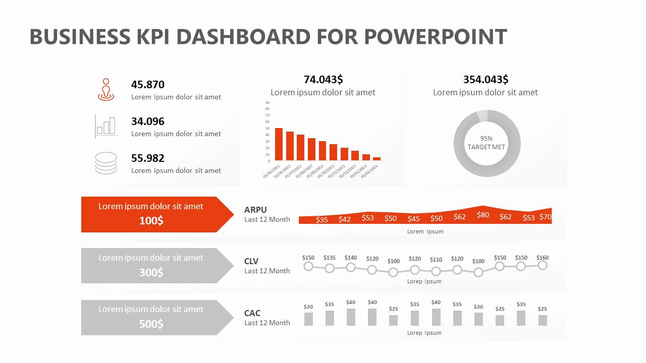 Dashboard Powerpoint Template for Business Kpi Dashboard for Powerpoint