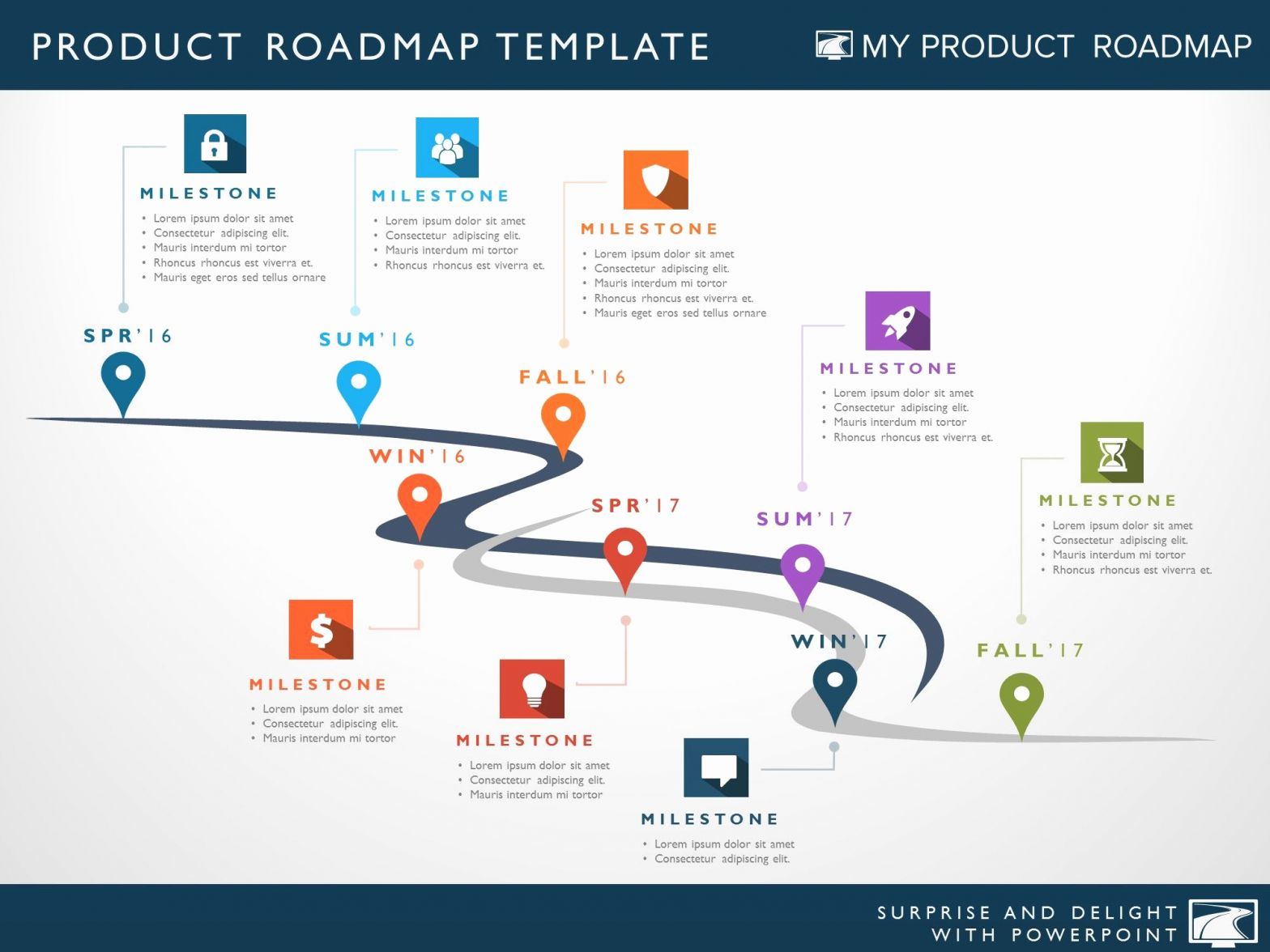 Product Roadmap Powerpoint Template and Product Strategy Portfolio Management Development Cycle